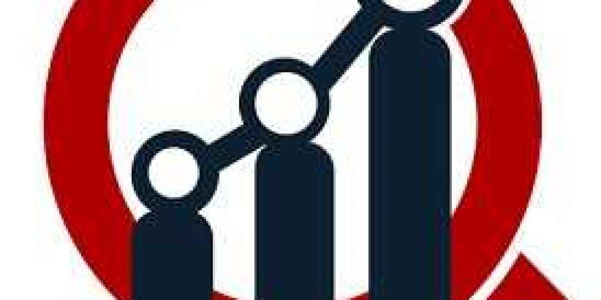 Induction Furnace Market 2021 Fundamental Segments, Product Profitability and Industry Share - 2027